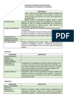 Competencias Generales Por Asignatura - Prueba Diagnostica