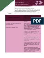 MIC_PF1_U1_proyecto Fase1 Las Actividades Económicas