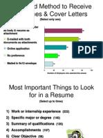 Best Recruitment Practices
