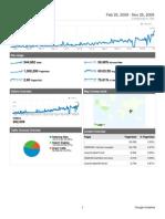 Analytics Moviegalleri.blogspot.com 20090225-20091125 Dashboard Report)