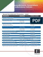 Normal Hemodynamic parameters and Laboratory Values by Nurseinfos.com.pdf