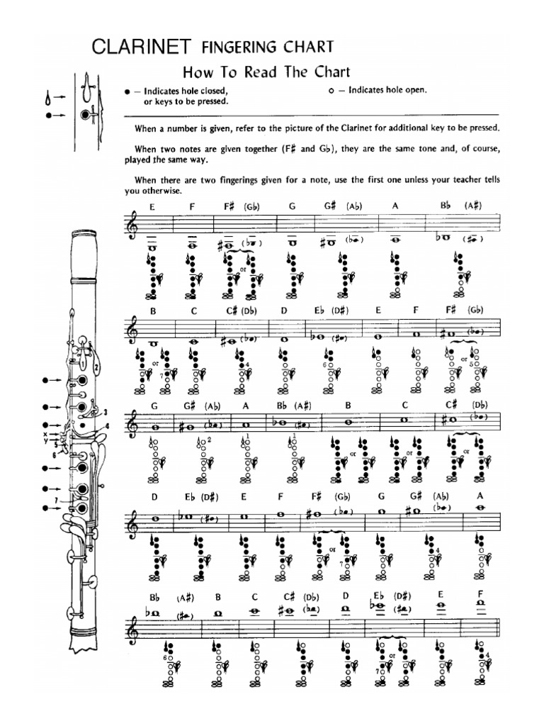clarinet fingering chart: Clarinet fingering chart
