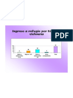 ingreso refugio por violencia