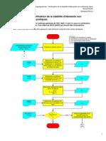 SF044a-FR-EU Verifica Di Stabilità Di Elementi Non Uniformi Nei Portali