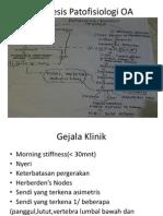 Patogenesis Patofisiologi OA