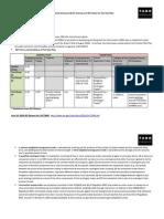 SEC-Tick Size Pilot - 2014-0625