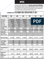 Current 2014 Tax Digest and 5 Year History of Levy