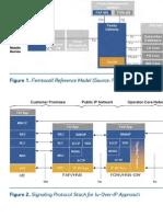 Femtocell Ref Model