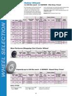 Wheels Especifications