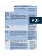 Legal Framework SEA in Bolivia - Summary