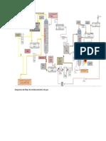 Diagrama de Flujo de Endulzamiento de Gas