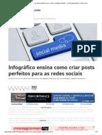 Infográfico Ensina Como Criar Posts Perfeitos Para as Redes SociaisBlog Mídia8! » Comunicação Digital e Redes Sociais