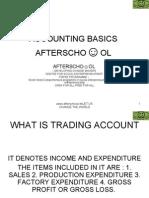 Accounting Basics