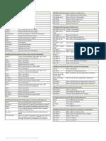 Microsoft Office Word 2007 Shortcuts