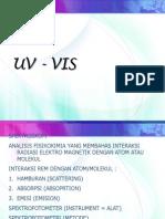 Spektro Uv