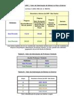 Eesc Svconv Tabela Interna de Diarias Proap Proex Pais Exterior
