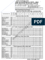 RPET 2014 Seat Matrix of All Government & Private Engineering Colleges