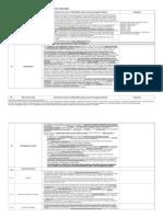 ISO17025_tabularsummary