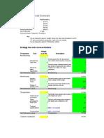Supply Chain Scorecard