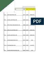 Relacion Proyectos ABASTOS-FIC