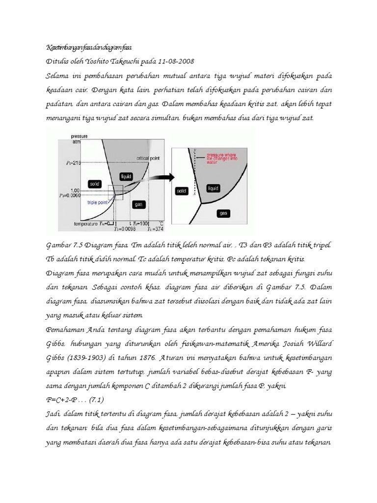 Kesetimbangan fasa dan diagram fasa ccuart Image collections