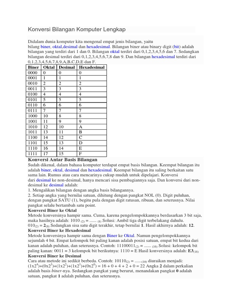 Konversi Bilangan Komputer Lengkap