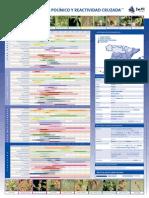calendarios-polínicos_10525