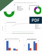 Admon GC Analytics