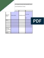 Plan Finantare Model