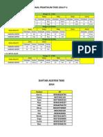 Jadwal Praktikum TKKE 2014