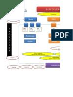 Nuevo ERP Tocsa - Modulos y Funciones MAPEADO SAP