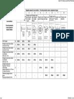 Tabela de Proteção-IP