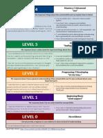 SBG - Level Descriptors