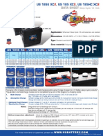 usb 185 group data sheet