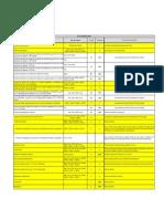 Requerimientos API 5L