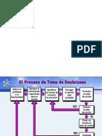 DIAGRAMA DE PROCESOS.ppt