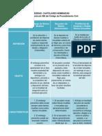 Damaris Perez - Medidas Cautelares Nominadas