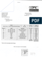 April Forefront Invoice