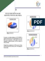 Resumen Indicadores ECV 2005-2006