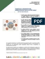 Estadística Sobre Administración Pública Mexicana