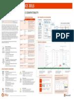 Telemetry in MS Office