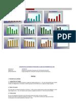 Analisis Horizontal BALANCE DICIEMBRE-2007- Ganadera 31.12.07