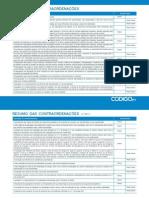 resumo_contraordenacoes-codigo-estrada-2014.pdf