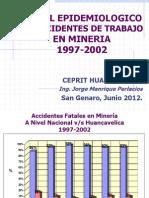 09 CEPRIT - Perfil Epidemiologico de Accidentes Fatales en m