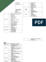 TEMARIO_primaria_examenes