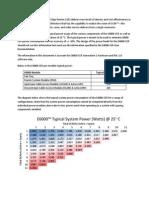 E6000 CER Typical System Power v1.0