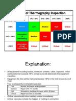 Standard Thermography Inspecfetion EPRI.ppt