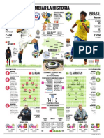 Infografia Chile Brasil