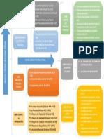 Mapa Conceptual NCPP