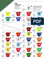 World Cup Mortality Scorecard